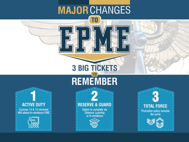 3 Big Tickets to Remember