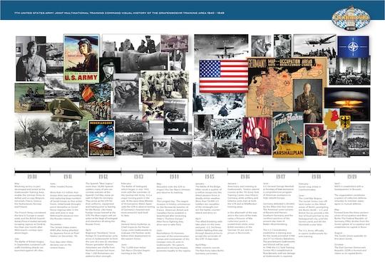 Timeline of Grafenwoehr Training Area's history in celebration of its centennial birthday, 1940-1949.
