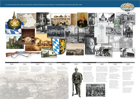 Timeline of Grafenwoehr Training Area's history in celebration of its centennial birthday, 1900-1909.