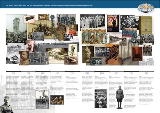 Timeline of Grafenwoehr Training Area's history in celebration of its centennial birthday, 1910-1919.