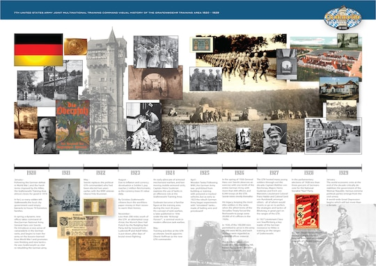 Timeline of Grafenwoehr Training Area's history in celebration of its centennial birthday, 1920-1929.