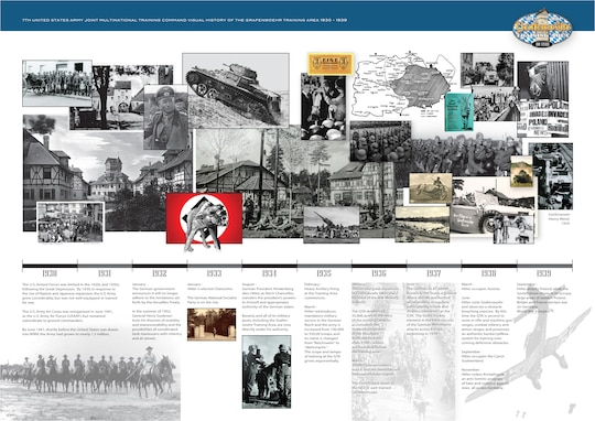 Timeline of Grafenwoehr Training Area's history in celebration of its centennial birthday, 1930-1939.