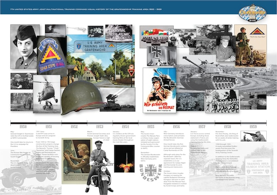 Timeline of Grafenwoehr Training Area's history in celebration of its centennial birthday, 1950-1959.