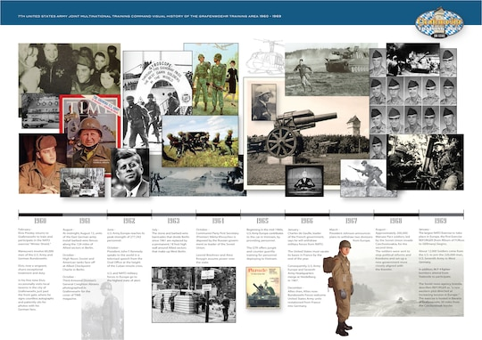 Timeline of Grafenwoehr Training Area's history in celebration of its centennial birthday, 1960-1969.
