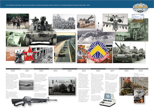 Timeline of Grafenwoehr Training Area's history in celebration of its centennial birthday, 1970-1979.