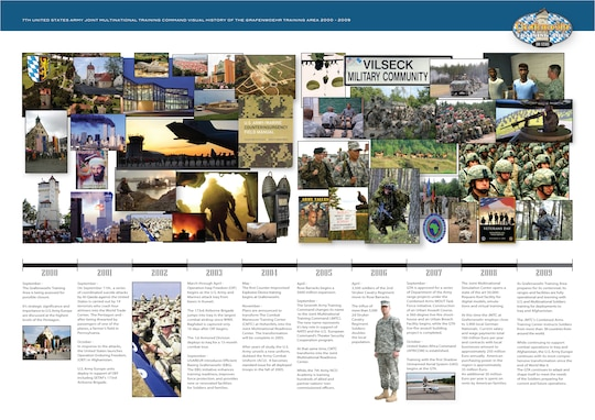 Timeline of Grafenwoehr Training Area's history in celebration of its centennial birthday, 2000-2009.