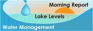 Water Management Button
