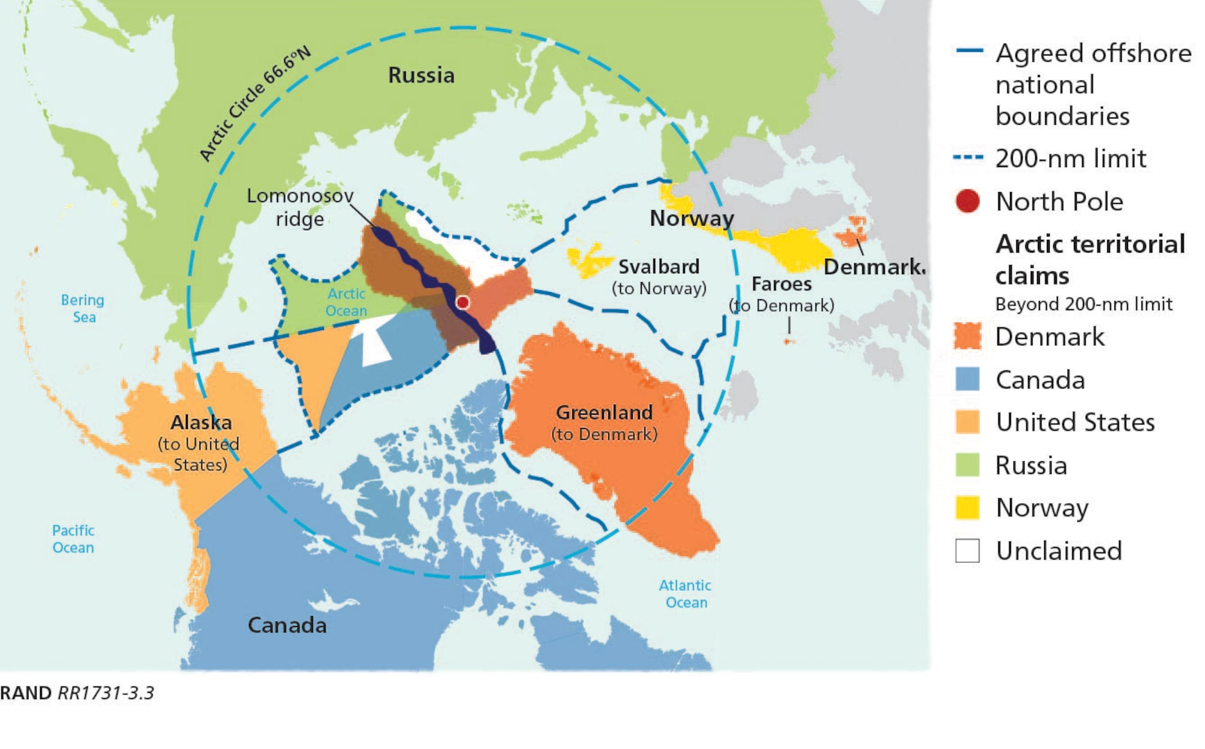 Source: Stephanie Pezard, Abbie Tingstad, Kristan Van Abel, Soctt Stephenson, Maintaining Artic Cooperation with Russia: Planning for Regional Change in the Far North (Santa Monica, CA: RAND Corporation, 2017) available at <https://www.rand.org/pubs/research_reports/RR1731.html>.  Reproduced with permission from RAN Corporation.
