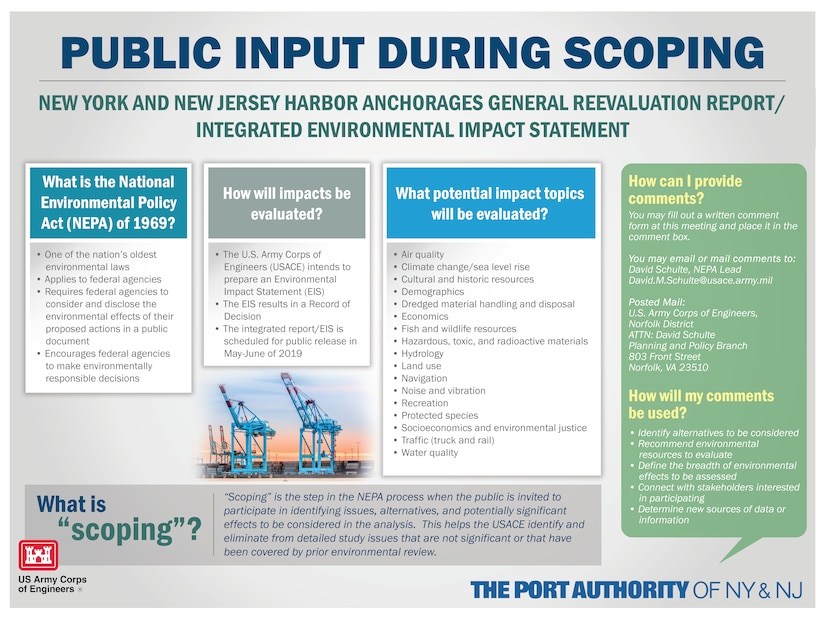 A graphic depicting the public input being sought during the National Environmental Policy Act's scoping process.