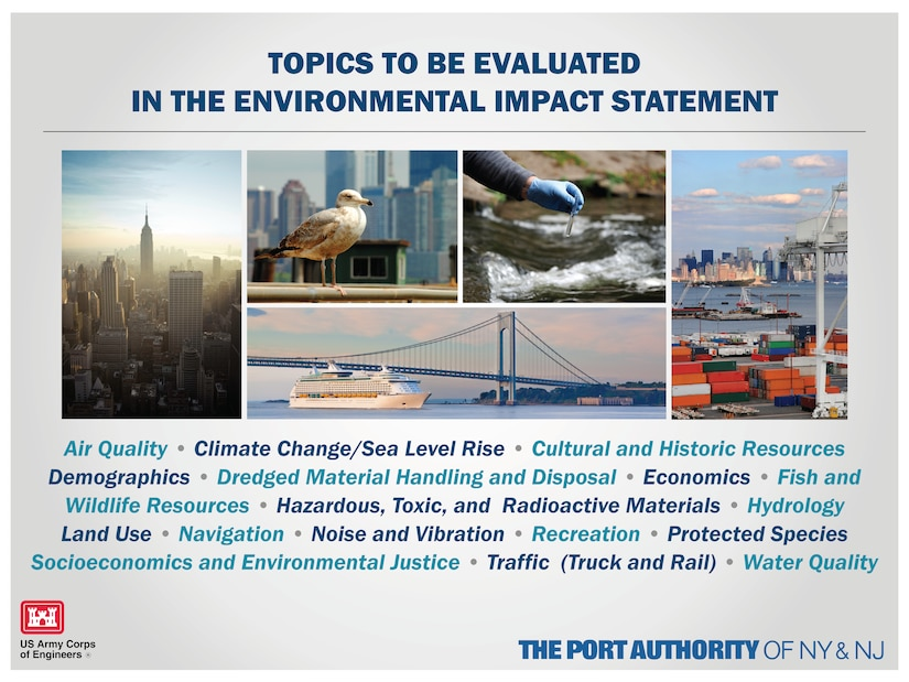 Graphic depicting the Port of NY and NJ Harbor Anchorages Study's topics to be evaluated in the environmental impact statement.