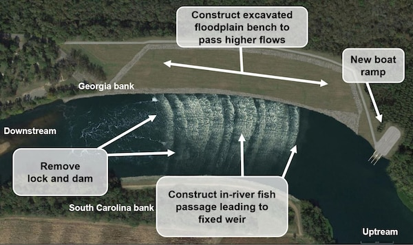 The U.S. Army Corps of Engineers today unveiled its recommended plan to allow fish passage around the currently existing New Savannah Bluff Lock and Dam. The new plan will consist of a fixed weir to allow fish access to traditional spawning grounds between the lock and dam and Thurmond Dam.