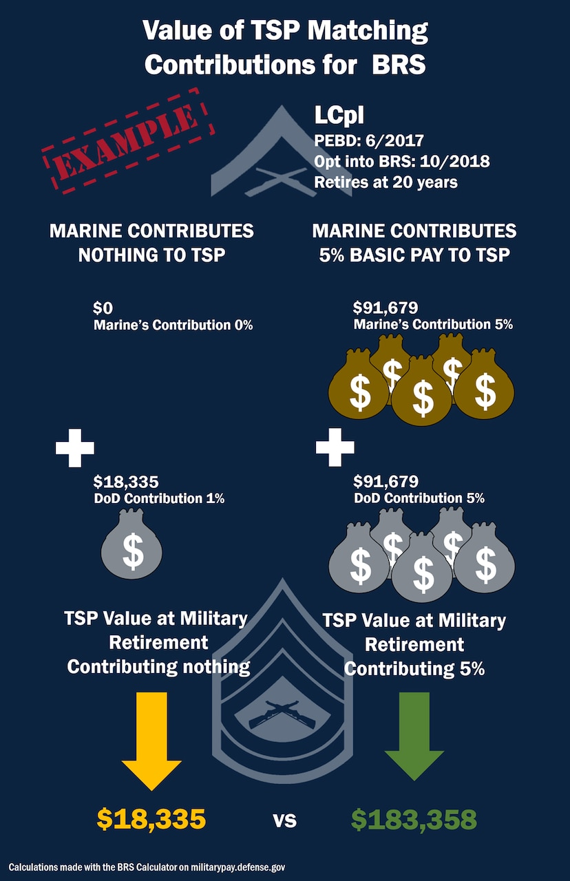 TPS explainer graphic