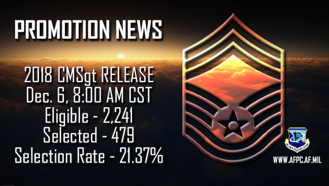 Air Force officials selected 479 senior master sergeants for promotion to chief master sergeant of the 2,241 eligible in the 18E9 promotion cycle. The promotion list will post Dec. 6. (U.S. Air Force graphic by Kat Bailey)