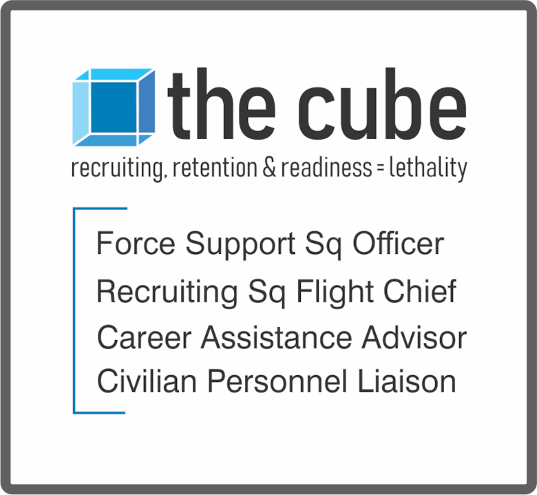 The cube, new reserve initiative designed to help Air Force Reserve Command meet manning challenges.