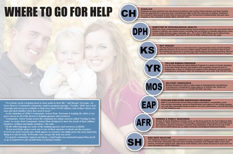 This graphic lists the agencies available to Reservists and their families in times of need.