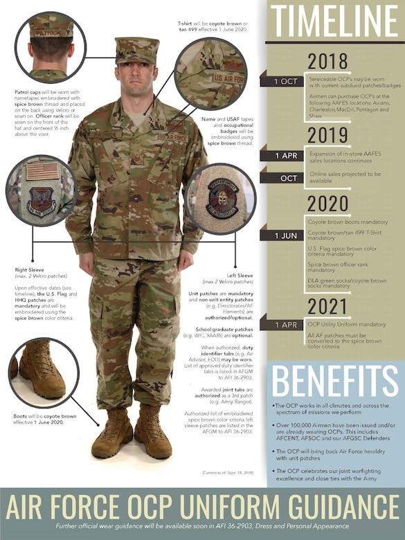 Air Force OCP Uniform Guidance