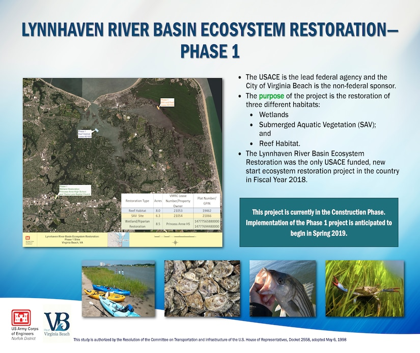 The USACE is the lead federal agency and the City of Virginia Beach is the non-federal sponsor. The purpose of the project is the restoration of three different habitats: