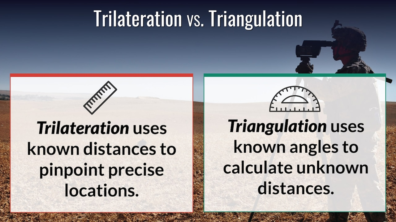 The difference between Trilateration and Triangulation.