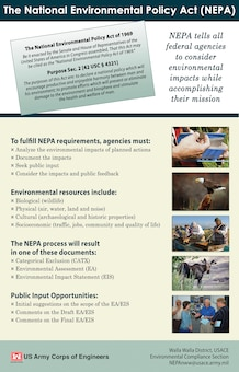 """NEPA tells all federal agencies to consider environmental impacts while accomplishing their mission. The National Environmental Policy Act of 1969: Be it enacted by the Senate and House of Representatives of the United States of America in Congress assembled, That this Act may be cited as the """"National Environmental Policy Act of 1969."""" Purpose Sec. 2 [42 USC § 4321]: The purposes of this Act are: To declare a national policy which will encourage productive and enjoyable harmony between man and his environment; to promote efforts which will prevent or eliminate damage to the environment and biosphere and stimulate the health and welfare of man.  [MAIN TEXT] To fulfill NEPA requirements, agencies must: analyze the environmental impacts of planned actions, document the impacts, seek public input, consider the impacts and public feedback.  Environmental resources include, biological (wildlife), physical (air, water, land and noise), cultural (archaeological and historic properties), socioeconomic (traffic, jobs, community and quality of life).  The NEPA process will result in one of these documents: Categorical Exclusion (CATX), Environmental Assessment (EA), Environmental Impact Statement (EIS).  Public Input Opportunities: initial suggestions on the scope of the EA/EIS, comments on the Draft EA/EIS, comments on the Final EA/EIS.   Walla Walla District, USACE; Environmental Compliance Section; NEPAnww@usace.army.mil"""
