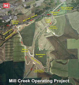 Mill Creek General Investigation Study - map of the U.S. Army Corps of Engineers, Walla Walla District, Mill Creek Dam and Bennington Lake federal civil works project.