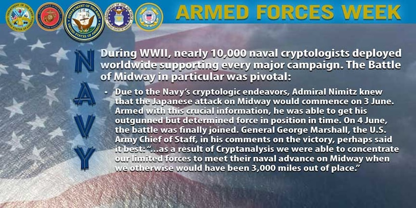 """During WWII, nearly 10,000 naval cryptologists deployed worldwide supporting every major campaign. The Battle of Midway in particular was pivotal:      Due to the Navy's cryptologic endeavors, Admiral Nimitz knew that the Japanese attack on Midway would commence on 3 June. Armed with this crucial information, he was able to get his outgunned but determined force in position in time. On 4 June, the battled was finally joined. General George Marshall, the U.S. Army Chief of Staff, in his comments on the victory, perhaps said it best: """"… as a result of Cryptanalysis we were able to concentrate our limited forces to meet their naval advance on Midway when we otherwise would have been 3,000 miles out of place."""""""