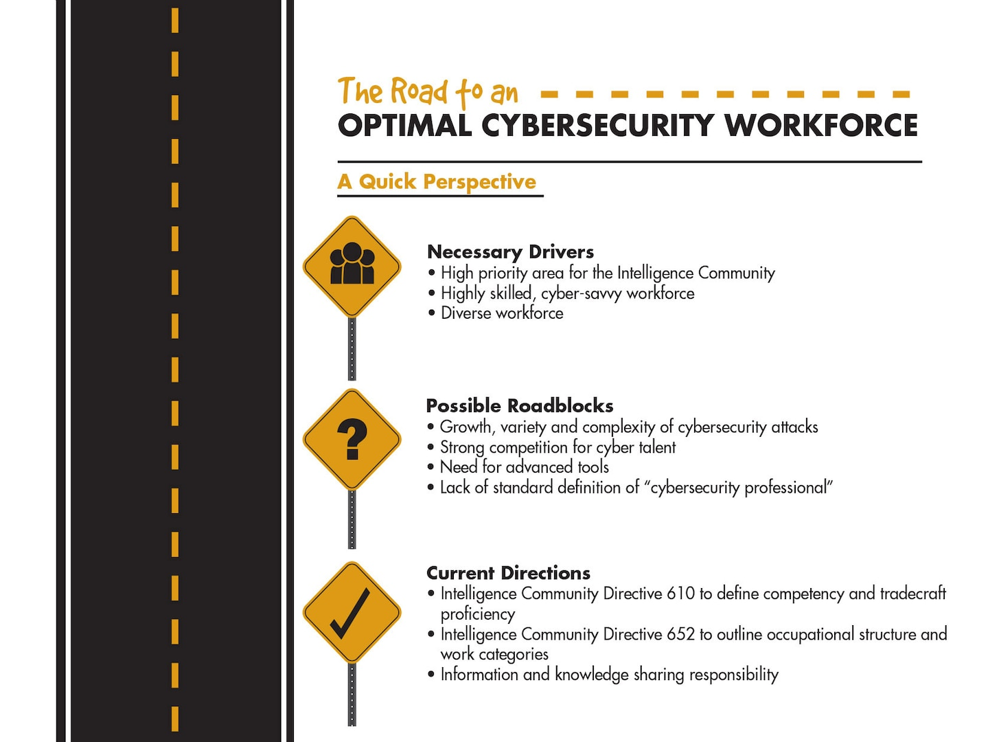 The Road to an Optimal Cybersecurity Workforce Infographic