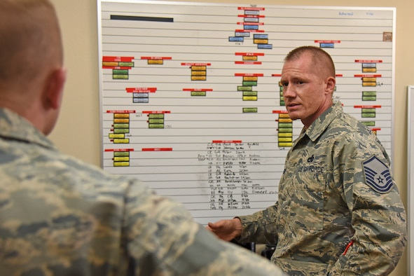 Master Sgt. Ben McCullough, 912th Air Refueling Squadron maintenance superintendent, discusses manpower with Col. Derek Salmi, 92nd Air Refueling Wing commander, during a site visit to March Air Reserve Base Sept. 5, 2018. Active duty associate units like the 912th bring additional manpower to Air National Guard and Reserve squadrons to increase their operations tempo without the use of additional aircraft. The 912th is nearly 150 Airmen: 66 percent maintainers, 20 percent aircrew and the remaining 14 percent administrative, communications and medical Airmen. (U.S. Air Force photo/Staff Sgt. Mackenzie Mendez)