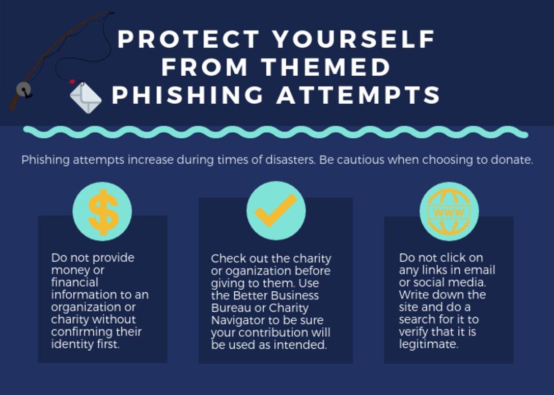 Three steps to avoid phishing