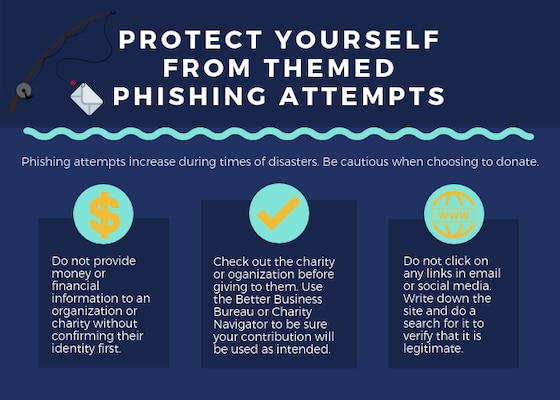 Three steps to avoid phishing