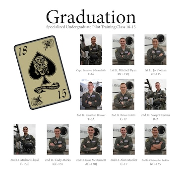 Specialized Undergraduate Pilot Training Class 18-15 graduates after 52 weeks of training at Laughlin Air Force Base, Texas, Sept. 28, 2018. Laughlin is the home of the 47th Flying Training Wing, whose mission is to graduate the world's best military-trained pilots, deploy mission-ready warriors and develop professional and confident leaders. (U.S. Air Force graphic by Airman 1st Class Marco A. Gomez)