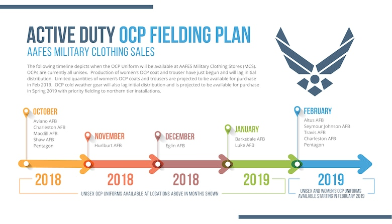 A guide to the arrival of articles of OCP clothing to Active-Duty Air Force bases for the years 2018 and 2019. Airmen can start to wear the OCP uniform on Oct. 1, 2018.  (U.S. Air Force graphic courtesy of the Air Force Personnel Center)