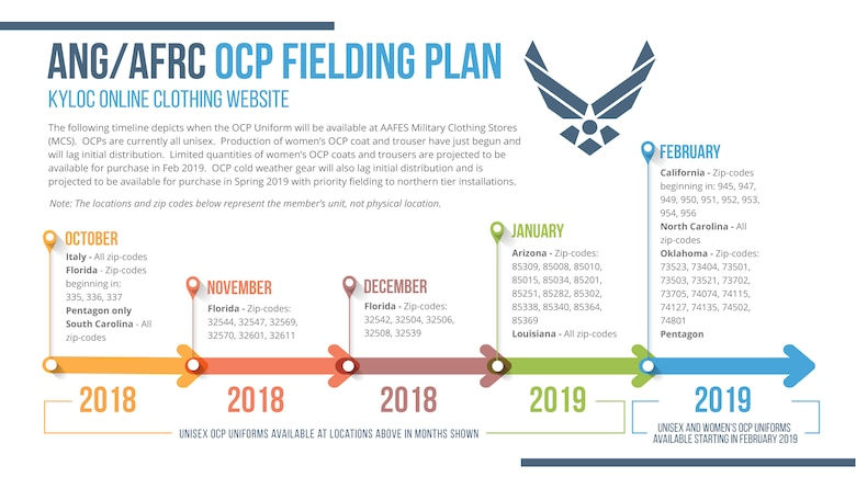 A guide to the arrival of articles of OCP clothing to Air National Guard and Air Force Reserve bases for the years 2018 and 2019. Airmen can start to wear the OCP uniform on Oct. 1, 2018. (U.S. Air Force graphic courtesy of the Air Force Personnel Center)