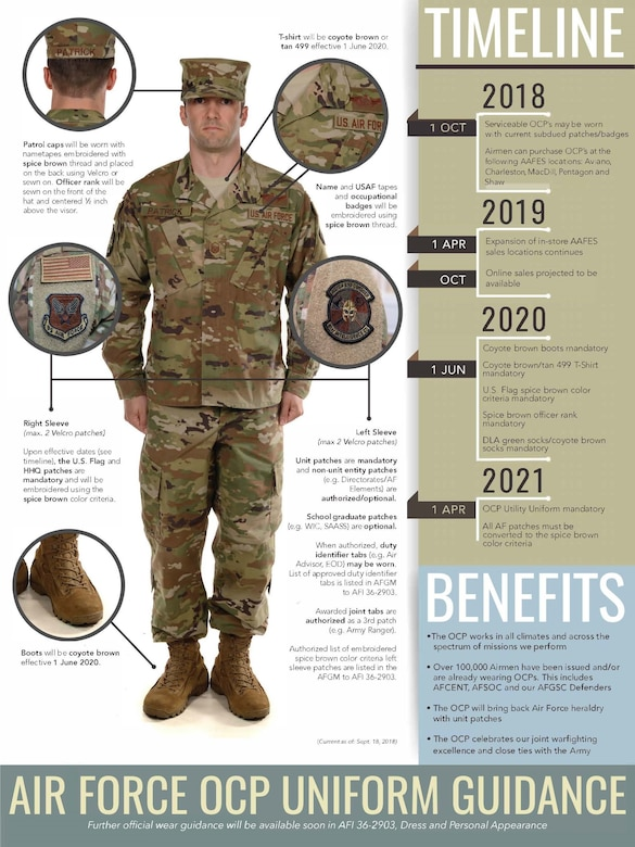 A guide on the OCP uniform phase-in and what will be allowed in regulation before OCPs become the mandatory Air Force uniform. Airmen can start to wear the OCP uniform on Oct. 1, 2018. (U.S. Air Force graphic courtesy of the Air Force Personnel Center)