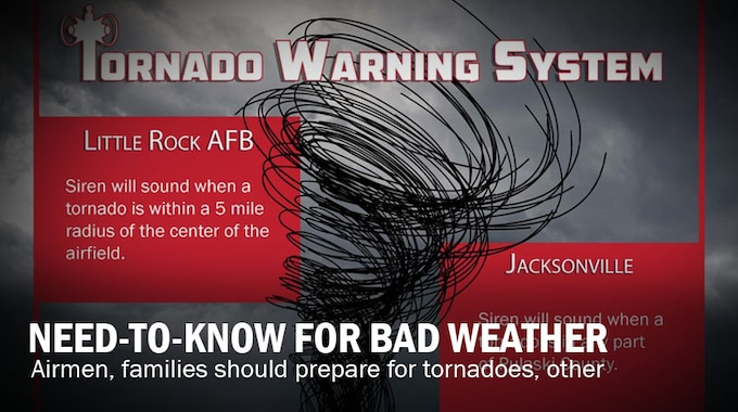 Bad Weather homepage graphic
