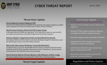 Cyber Threat Report 04 April 2019
