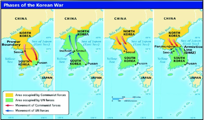 Phases of the Korean War