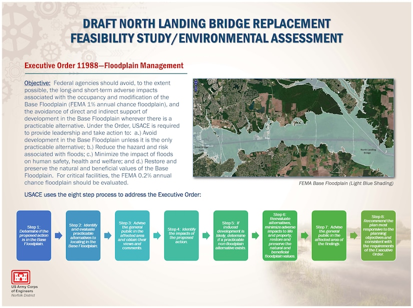 Federal agencies should avoid, to the extent possible, the long-and short-term adverse impacts associated with the occupancy and modification of the Base Floodplain (FEMA 1% annual chance floodplain), and the avoidance of direct and indirect support of development in the Base Floodplain wherever there is a practicable alternative.
