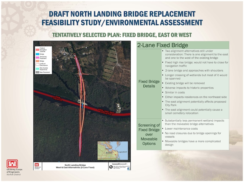 TENTATIVELY SELECTED PLAN: FIXED BRIDGE, EAST OR WEST