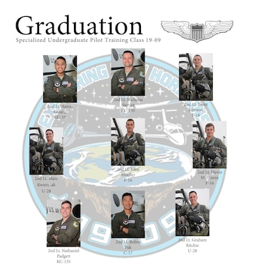 Specialized Undergraduate Pilot Training Classes 19-08 and 19-09 graduate after 52 weeks of training at Laughlin Air Force Base, Texas, April 19, 2019. Laughlin is the home of the 47th Flying Training Wing, whose mission is to train the next generation of multi-domain combat aviators, deploy mission-ready warriors and develop professional, confident leaders. (U.S. Air Force graphic by Senior Airman John Crawford, Airman 1st Class Marco A. Gomez)