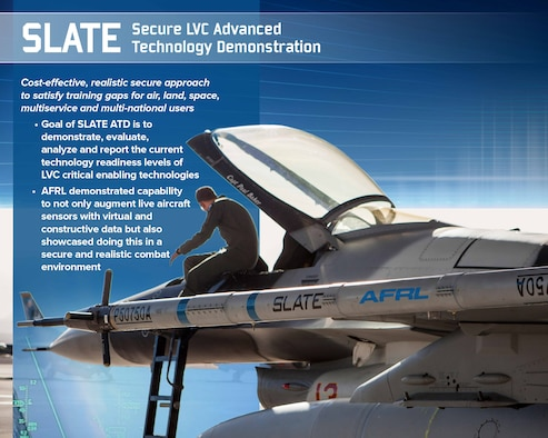 The Secure LVC Advanced Technology Demonstration (SLATE) was established in March 2015 as a 40-month effort with the specific direction to evaluate critical enabling technologies required to field a live, virtual, and constructive (LVC) capable training system architecture and structure. SLATE will be one of the technologies AFRL features at the DOD 2019 Lab Day April 25 in the Pentagon courtyard. (Courtesy Graphic)