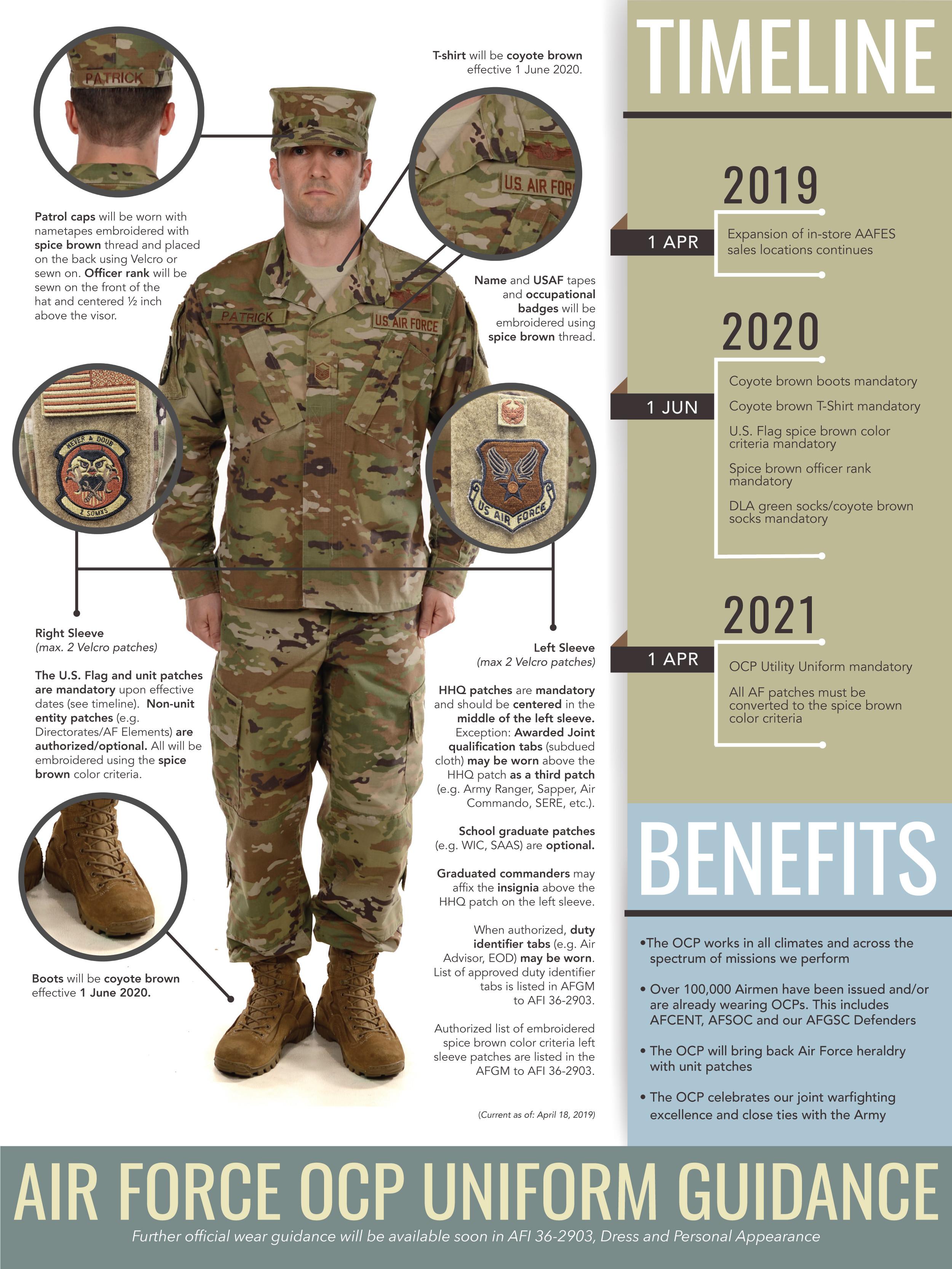 Air Force Senior Leaders Update Ocp Uniform Guidance Gt U S