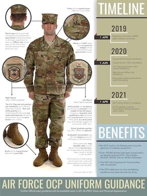 Air Force: OCP uniform guidance