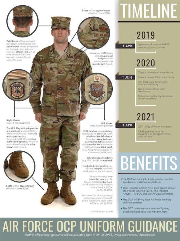 Air Force: OCP uniform guidance