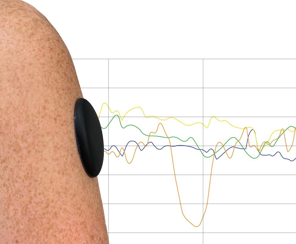 Wearable human performance monitoring