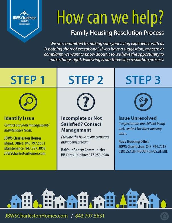Balfour Beatty 3-step resolution process