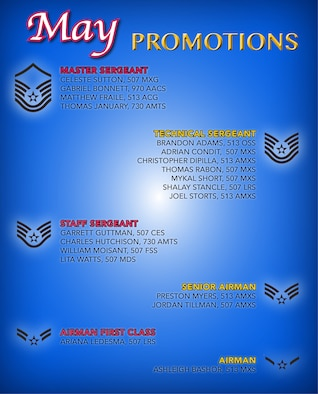 The 507th Air Refueling Wing enlisted promotion list for May 2019 at Tinker Air Force Base, Oklahoma. (U.S. Air Force image by Tech. Sgt. Samantha Mathison)
