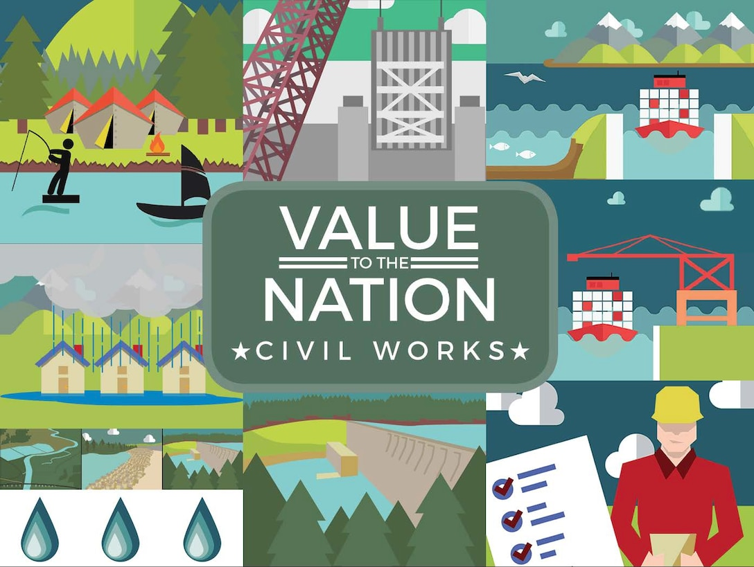 Logo of Value to the Nation Civil Works