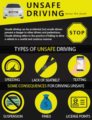 The unsafe driving graphic was created to raise awareness of a continuous unsafe driving issue Aug. 12, 2019, across F.E. Warren Air Force Base, Wyo. The graphic is one product in a driving safety campaign and the overall goal is to educate base populace on driving safety and the rules of the road.