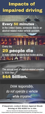Every 50 minutes in the United States, someone dies in an alcohol-related motor vehicle accident.
