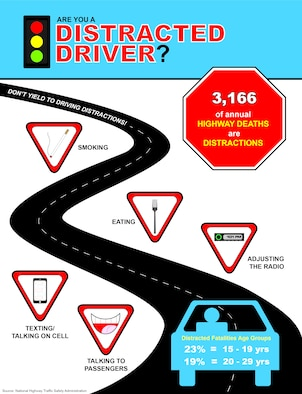 Graphics on distracted drivers